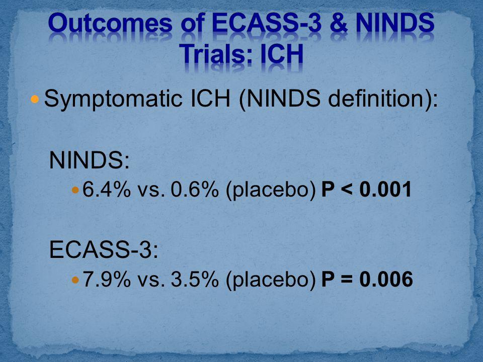 Outcomes of ECASS-3 & NINDS Trials: ICH