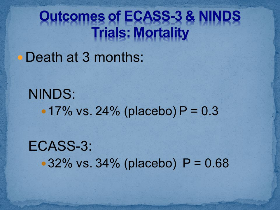 Outcomes of ECASS-3 & NINDS Trials: Mortality