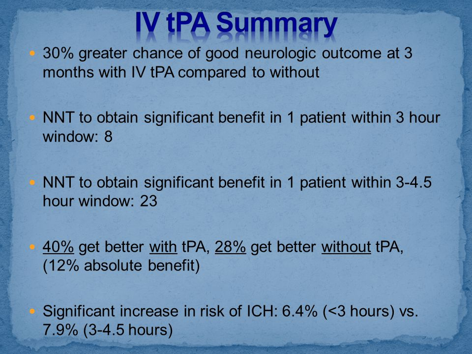 IV tPA Summary 30% greater chance of good neurologic outcome at 3 months with IV tPA compared to without.