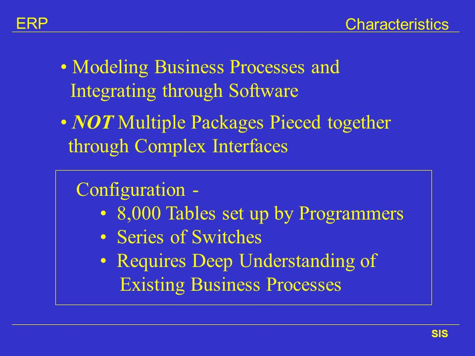 Modeling Business Processes and Integrating through Software