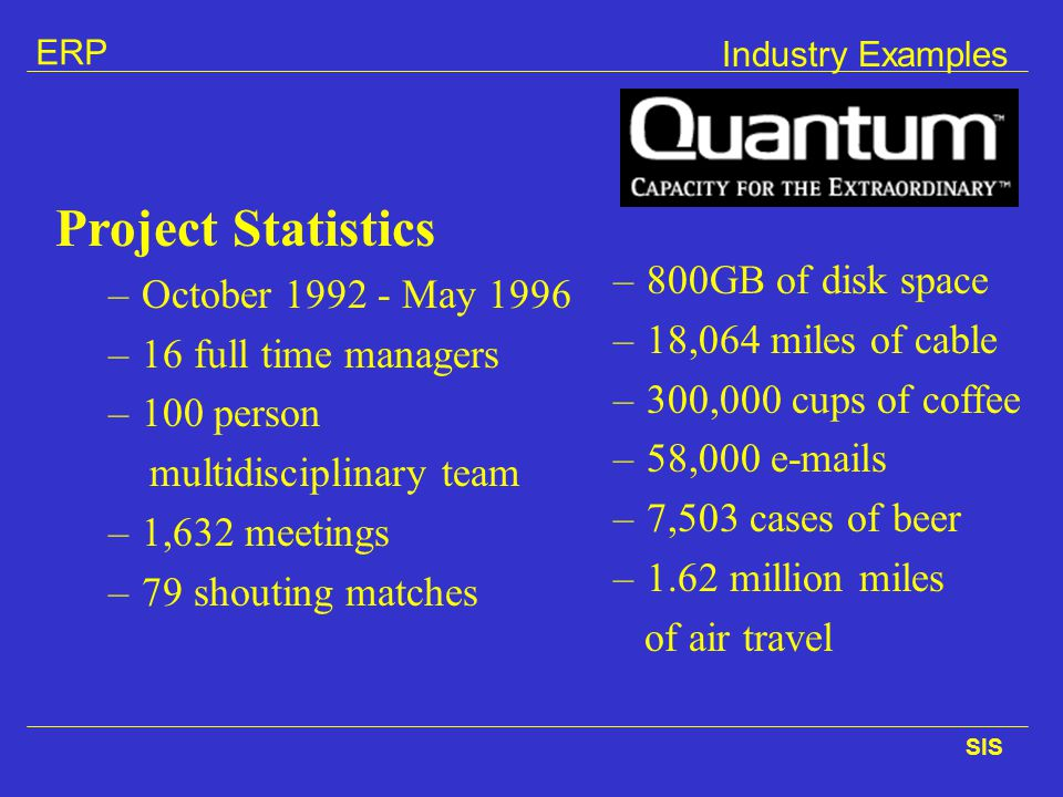 Project Statistics October 1992 - May 1996 800GB of disk space