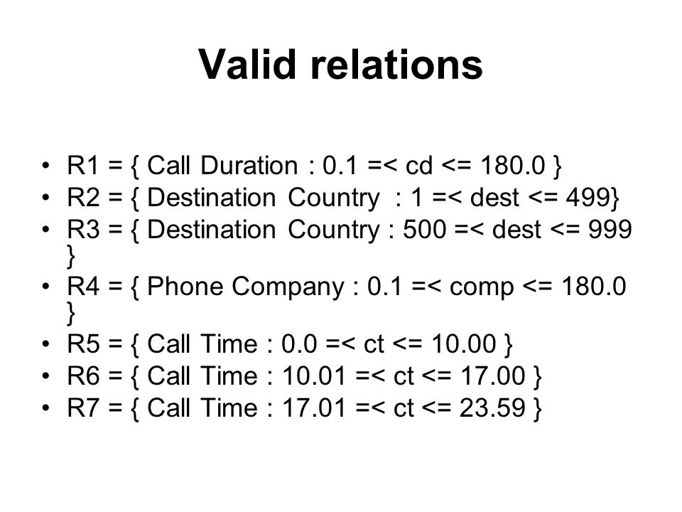 Valid relations R1 = { Call Duration : 0.1 =< cd <= 180.0 }