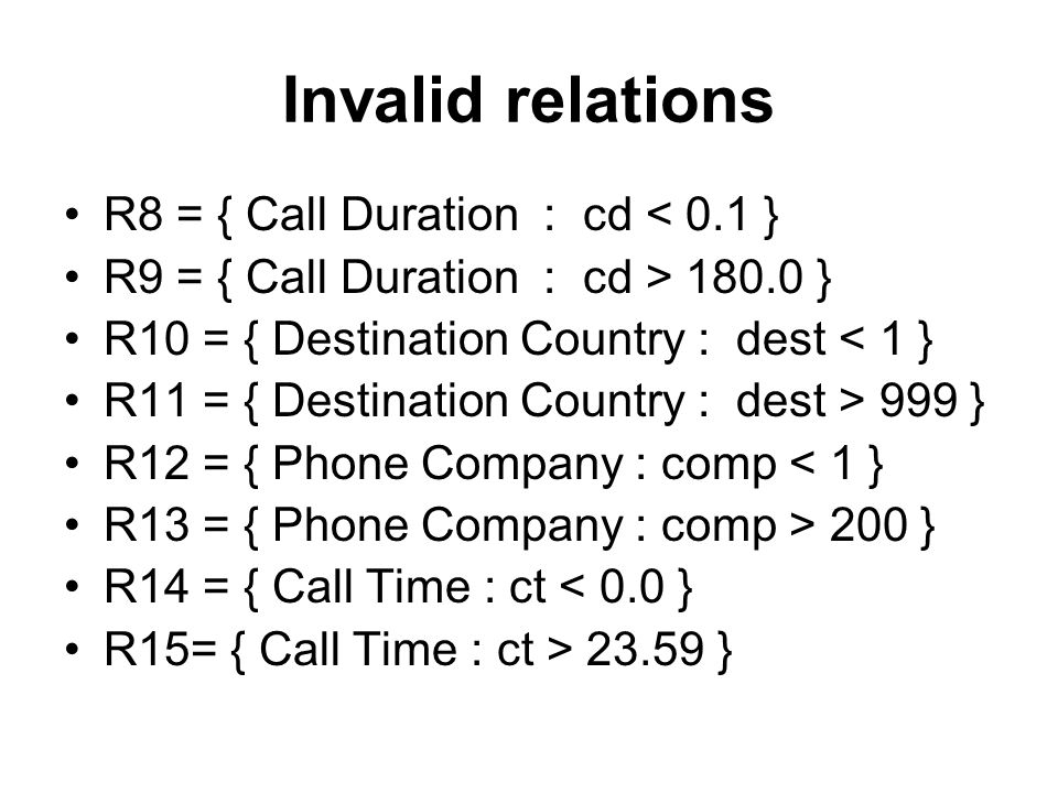 Invalid relations R8 = { Call Duration : cd < 0.1 }