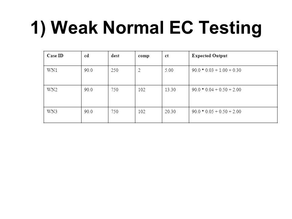 1) Weak Normal EC Testing