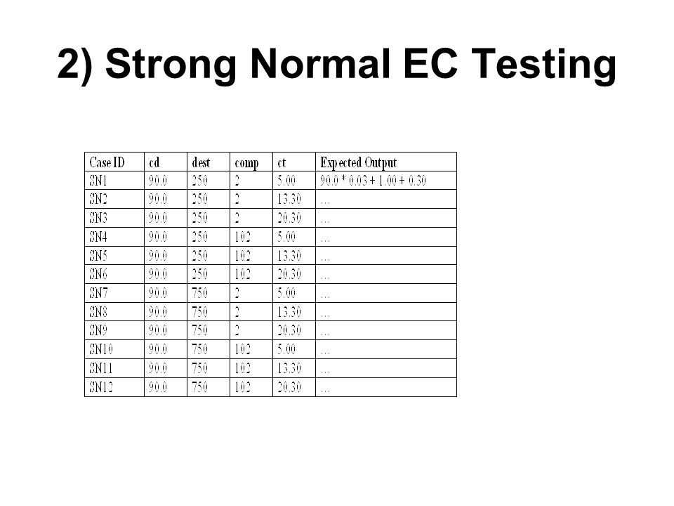 2) Strong Normal EC Testing