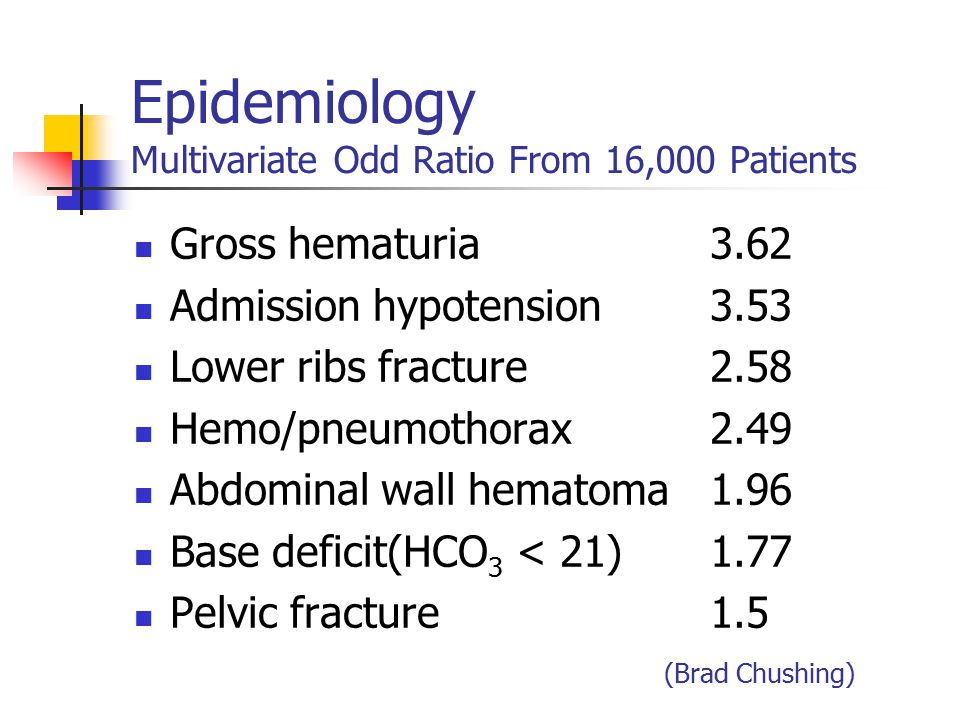 Epidemiology Multivariate Odd Ratio From 16,000 Patients