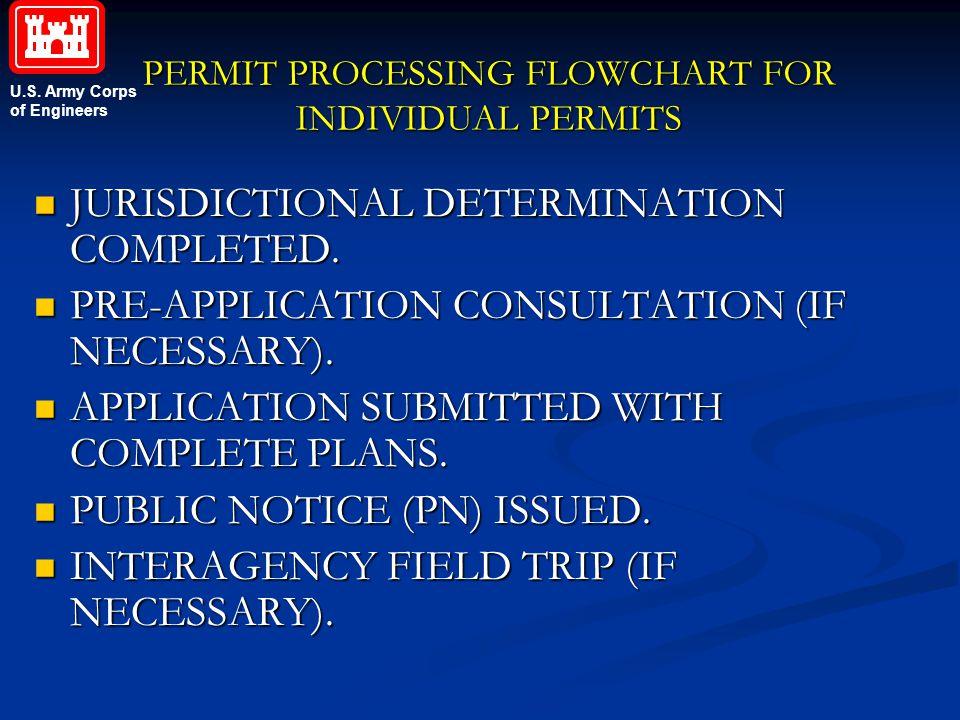 determination to allow interlocutory application