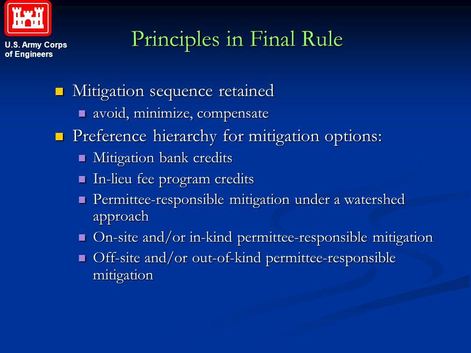 Principles in Final Rule