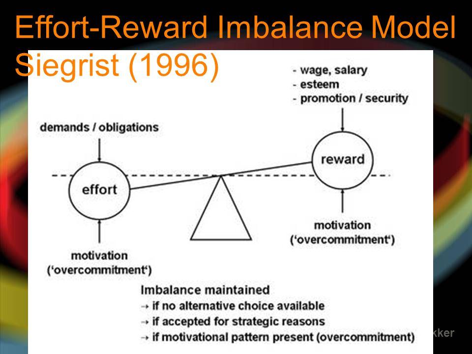 Effort-Reward Imbalance Model