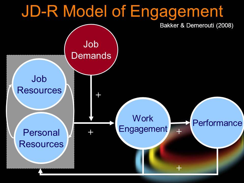 JD-R Model of Engagement