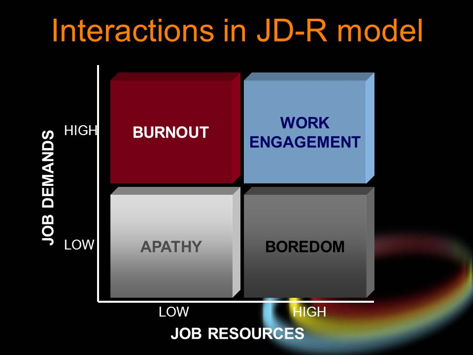 Interactions in JD-R model