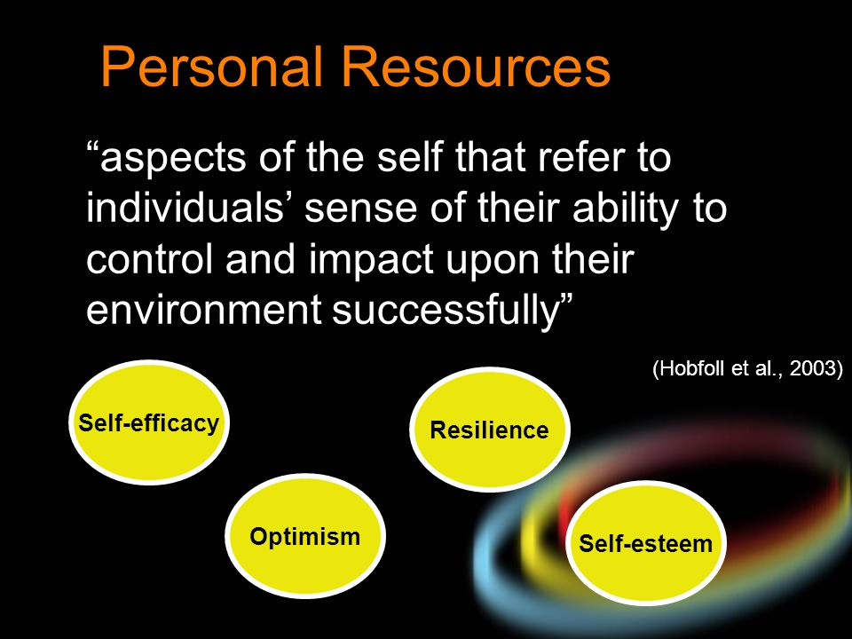 Personal Resources aspects of the self that refer to individuals' sense of their ability to control and impact upon their environment successfully