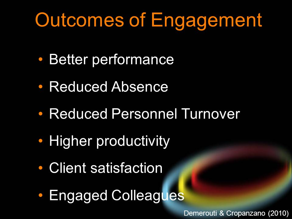 Outcomes of Engagement