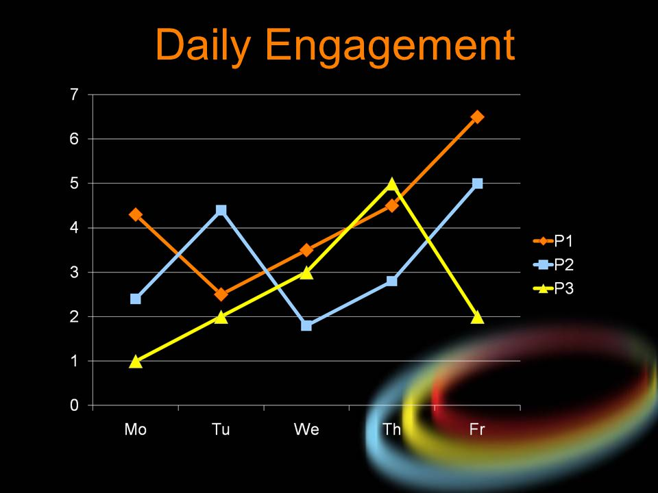 Daily Engagement 35