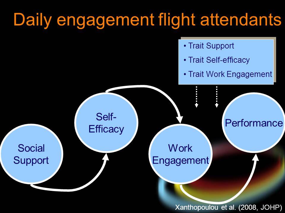 Daily engagement flight attendants