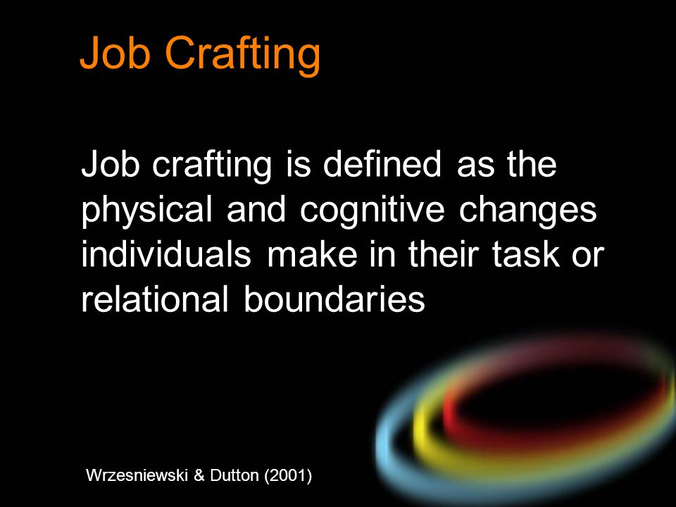 Job Crafting Job crafting is defined as the physical and cognitive changes individuals make in their task or relational boundaries.