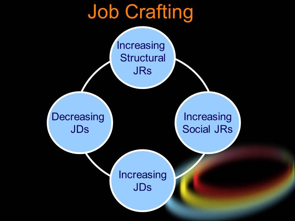 Job Crafting Increasing Structural JRs Decreasing JDs Increasing