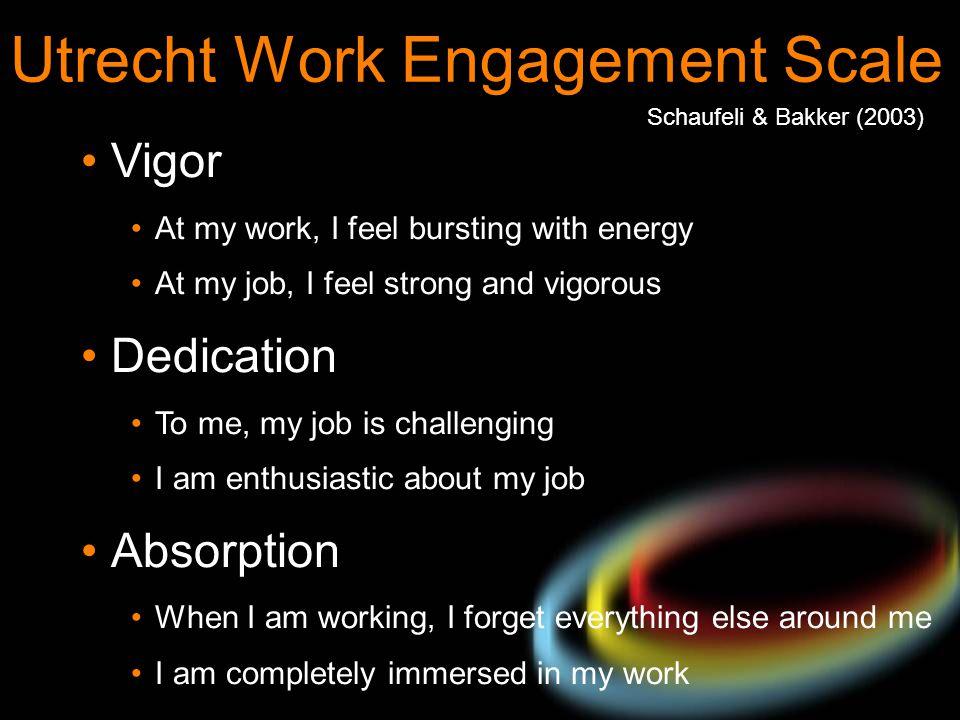 Utrecht Work Engagement Scale