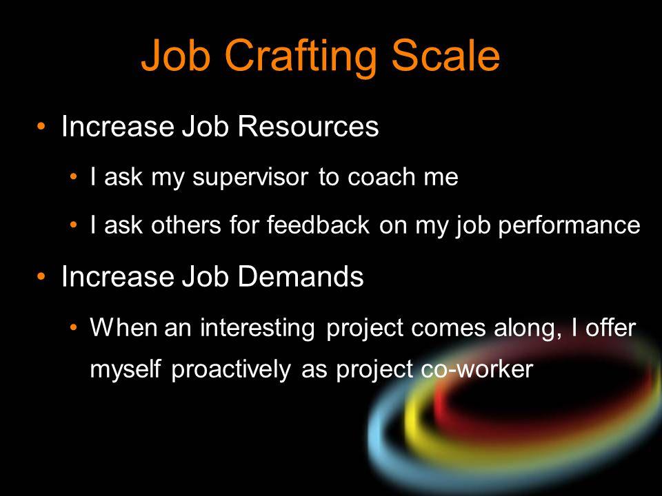 Job Crafting Scale Increase Job Resources Increase Job Demands