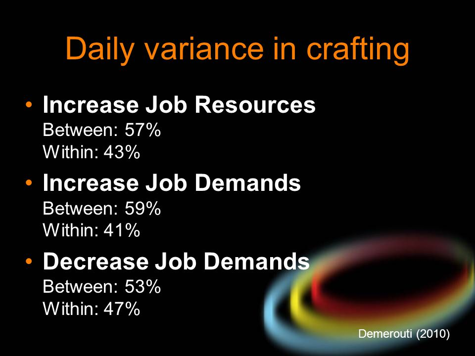 Daily variance in crafting