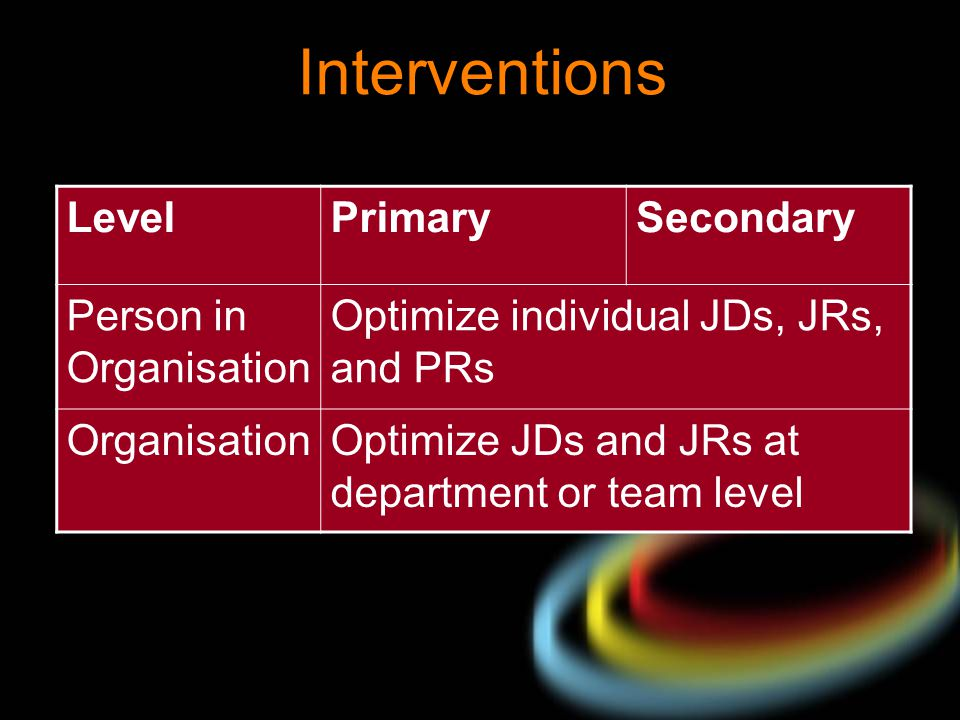 Interventions Level Primary Secondary Person in Organisation