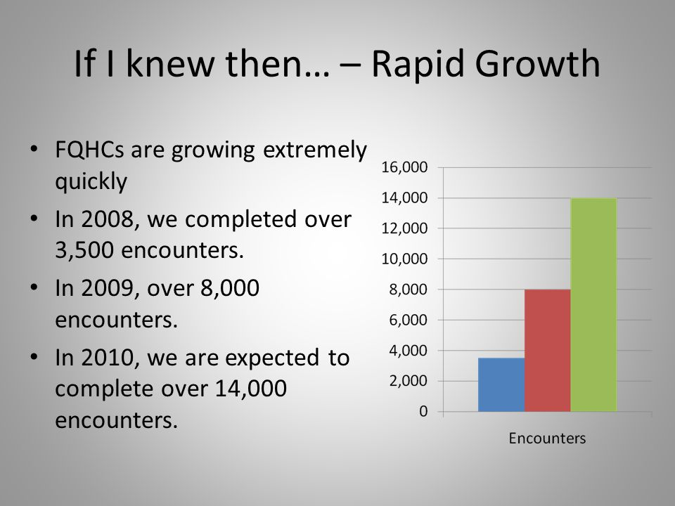 If I knew then… – Rapid Growth