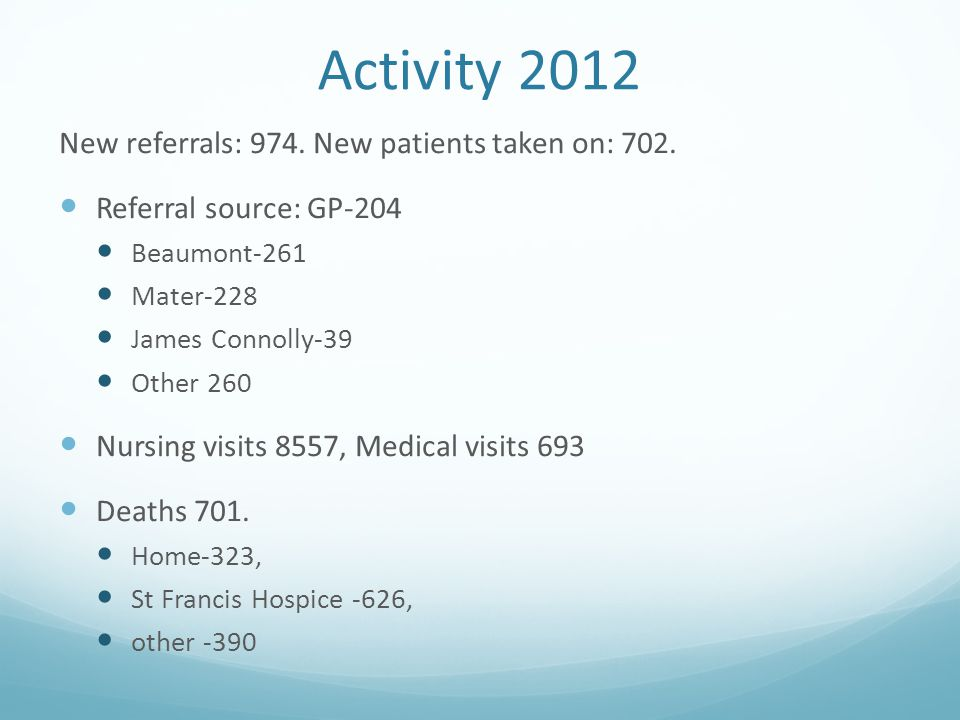 Activity 2012 New referrals: 974. New patients taken on: 702.