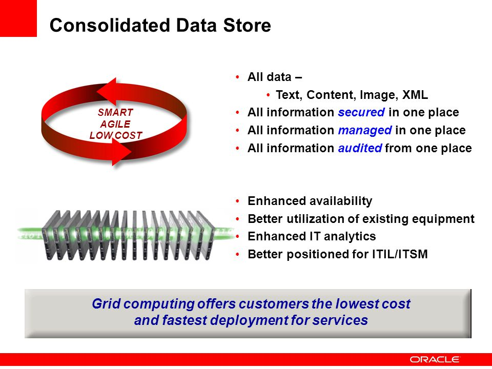Consolidated Data Store