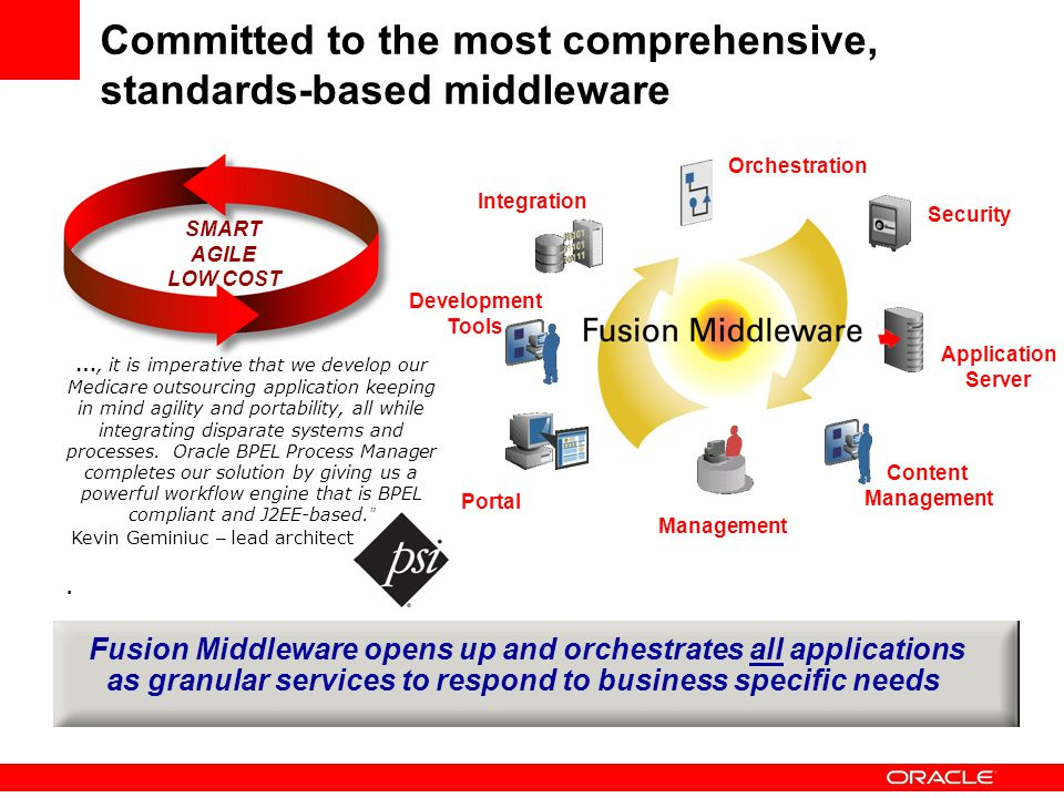 Committed to the most comprehensive, standards-based middleware