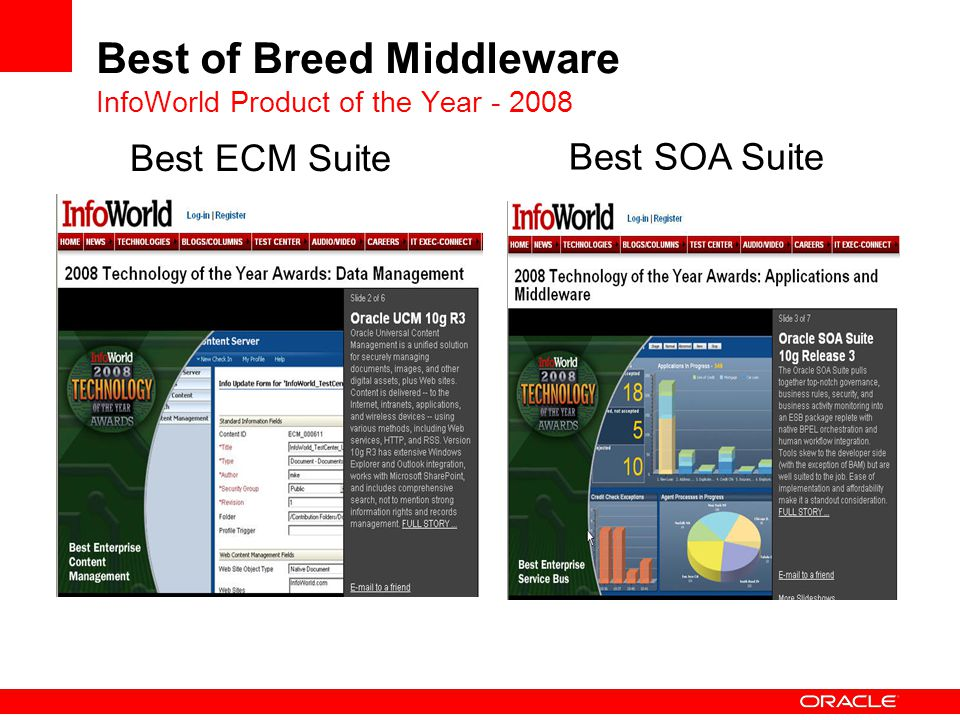 Best of Breed Middleware InfoWorld Product of the Year - 2008