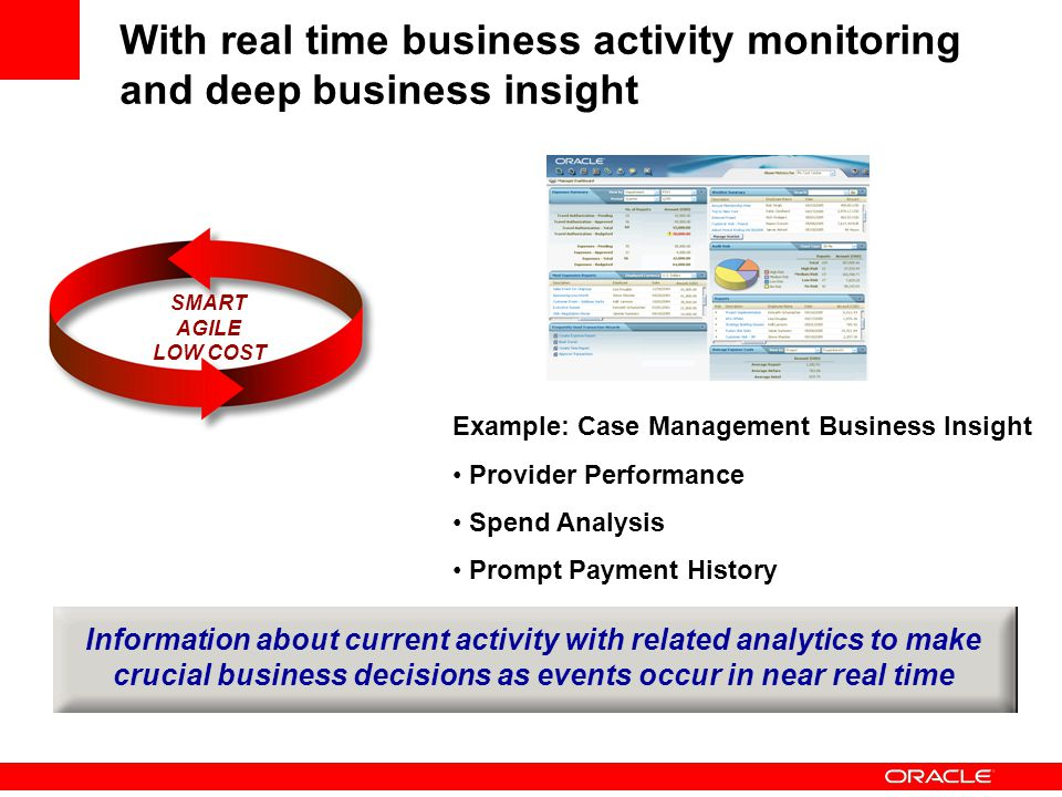 With real time business activity monitoring and deep business insight