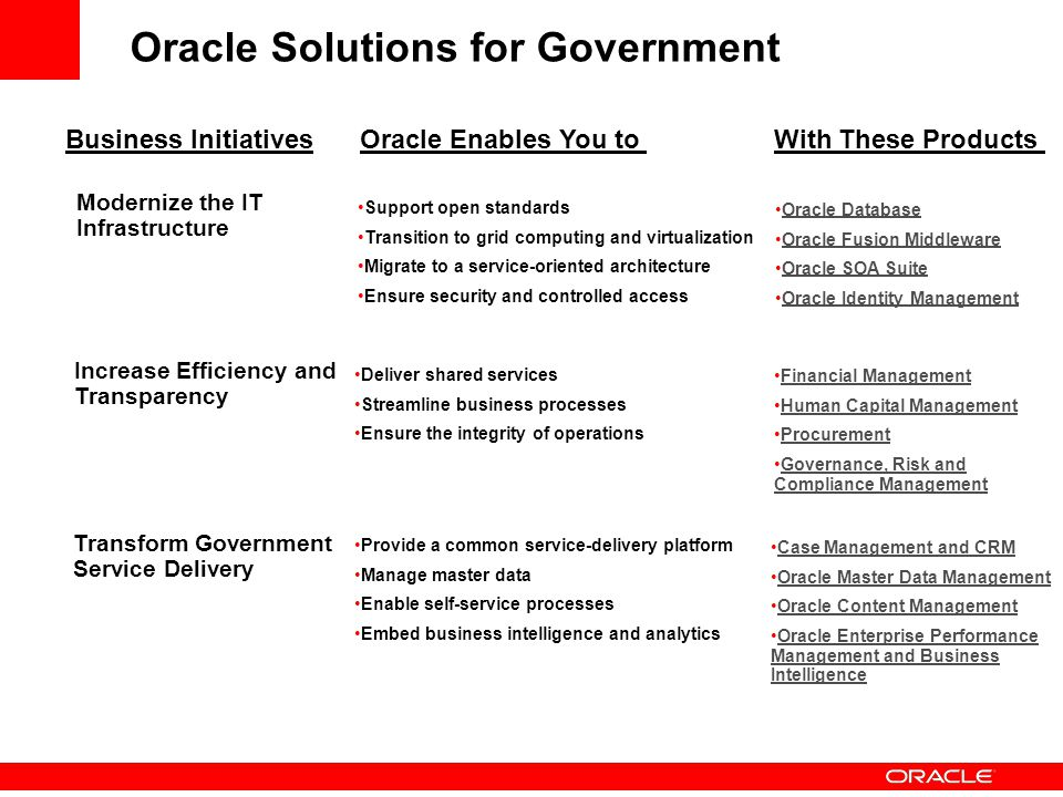oracle corporate headquarters ppt