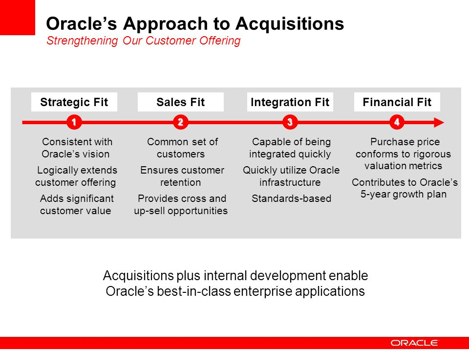 Oracle's Approach to Acquisitions Strengthening Our Customer Offering