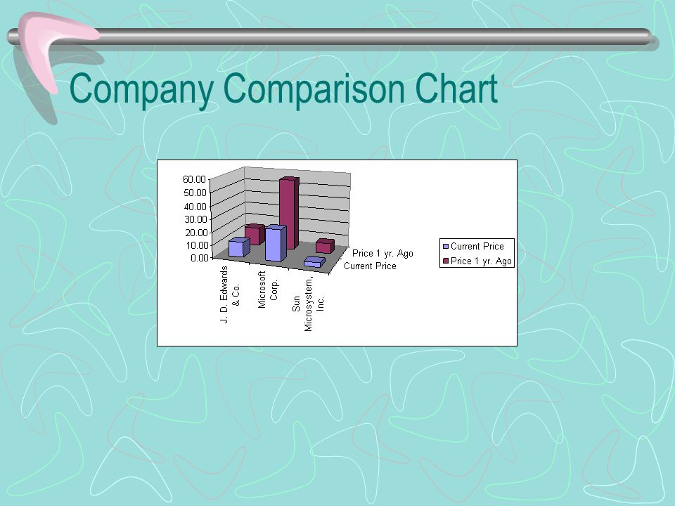 Company Comparison Chart