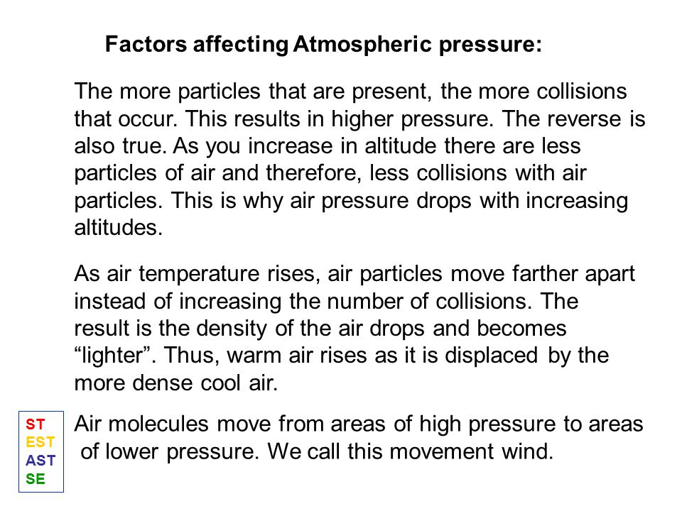 Factors affecting Atmospheric pressure: