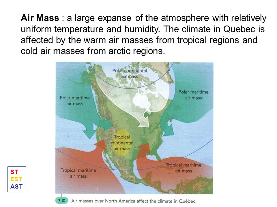 Air Mass : a large expanse of the atmosphere with relatively uniform temperature and humidity. The climate in Quebec is affected by the warm air masses from tropical regions and cold air masses from arctic regions.