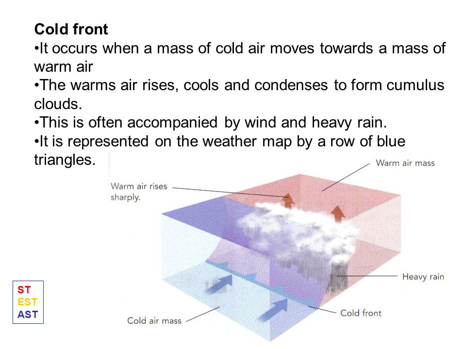 It occurs when a mass of cold air moves towards a mass of warm air