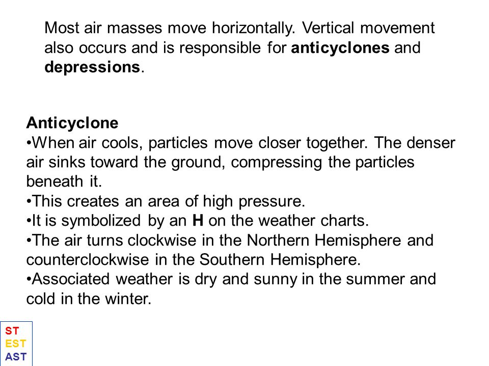 This creates an area of high pressure.