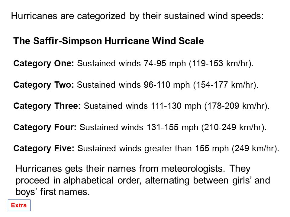 Hurricanes are categorized by their sustained wind speeds: