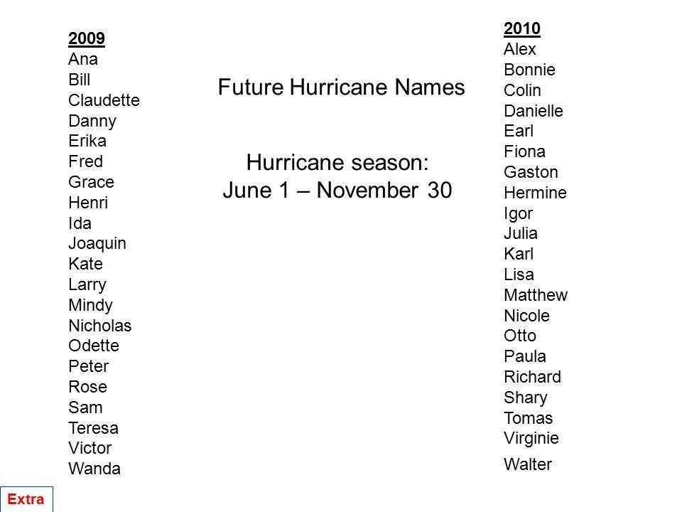 Hurricane season: June 1 – November 30