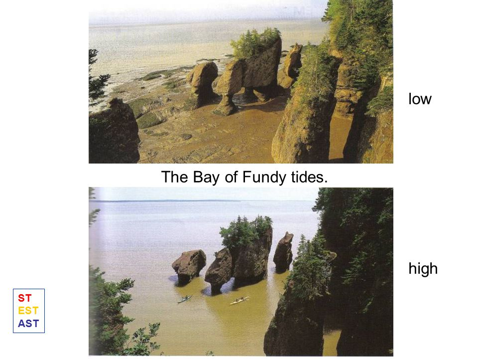 low The Bay of Fundy tides. 7.30 and 7.32 page 244 high ST EST AST