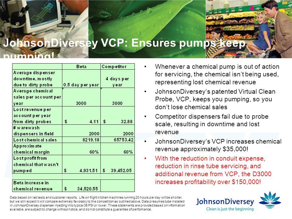 JohnsonDiversey VCP: Ensures pumps keep pumping!