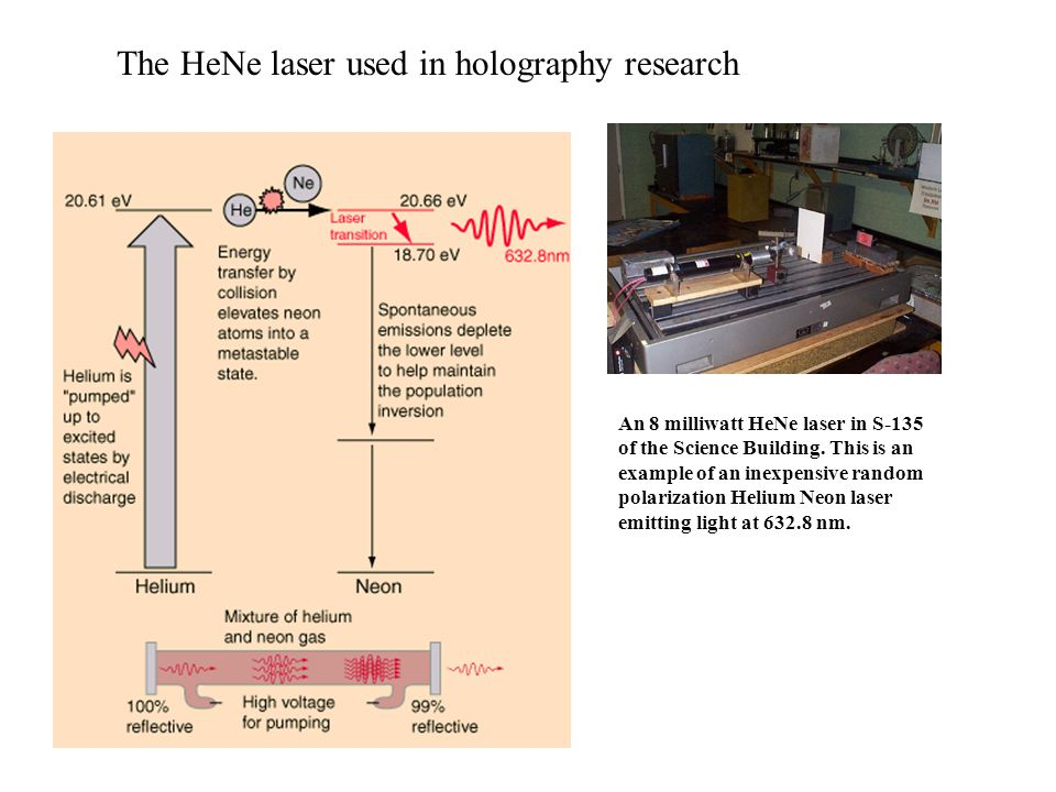 The HeNe laser used in holography research