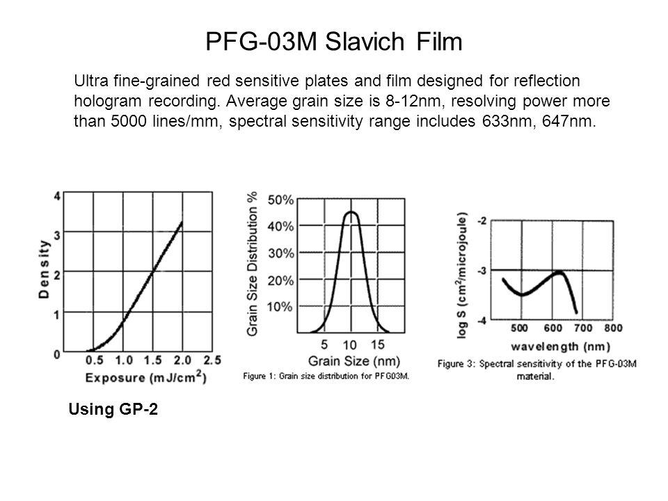 PFG-03M Slavich Film