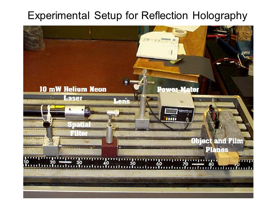 Experimental Setup for Reflection Holography