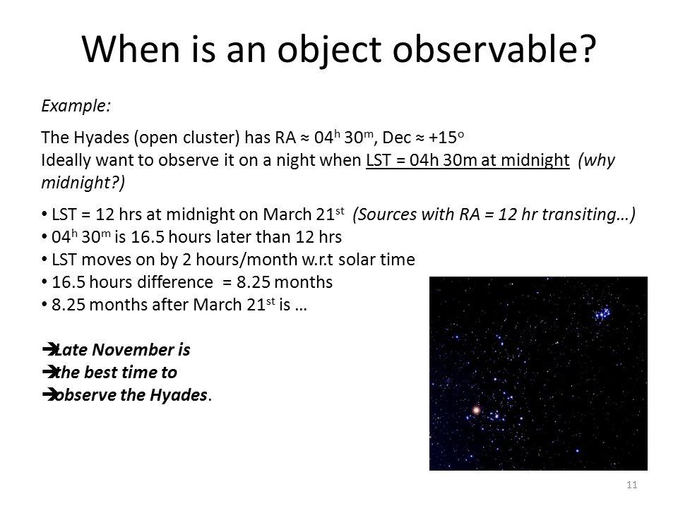 When is an object observable
