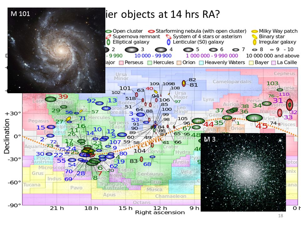 Messier objects at 14 hrs RA
