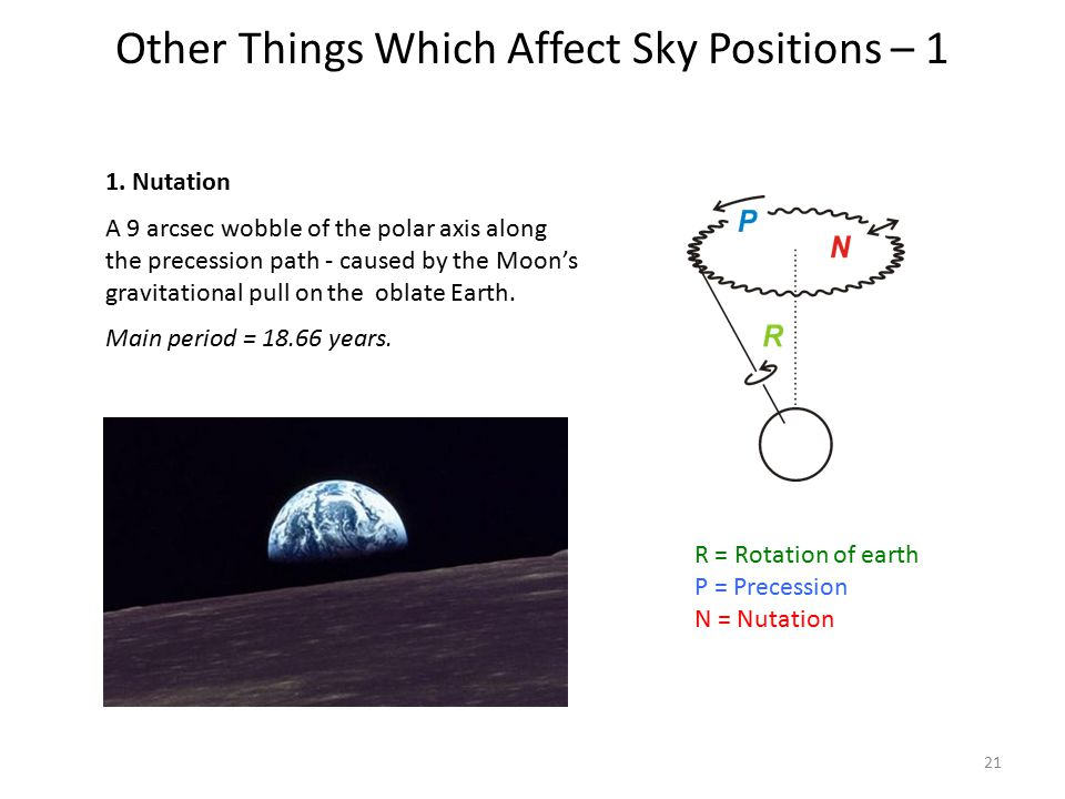 Other Things Which Affect Sky Positions – 1
