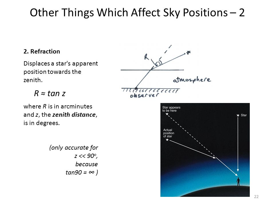 Other Things Which Affect Sky Positions – 2