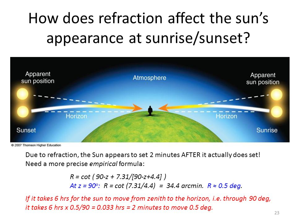 How does refraction affect the sun's appearance at sunrise/sunset
